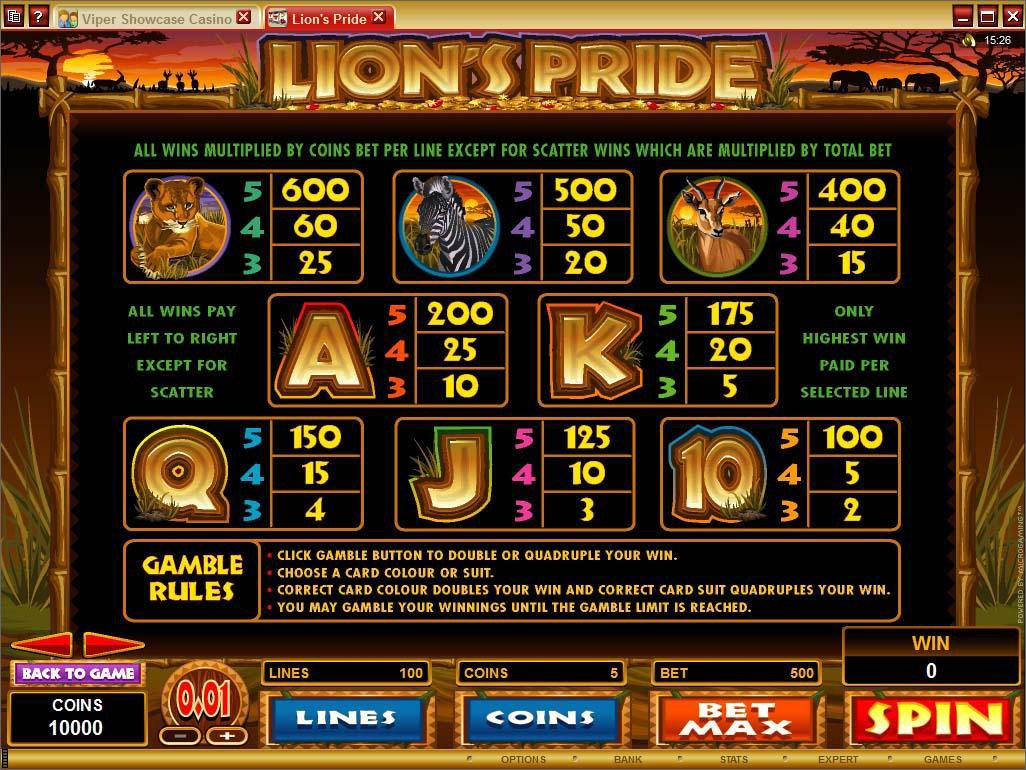 Lion slot online casino is gambling debt tax deductible in minnesota?